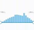 Android で範囲スライダーと棒グラフ(RangeSlider BarGraph)のサンプルアプリ